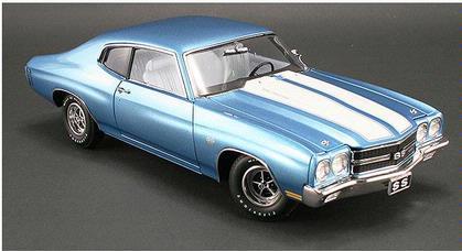 Chevrolet Chevelle LS6 1970
