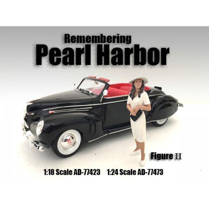 Remembering Pearl Harbor Figure - II
