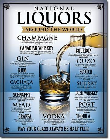NATIONAL LIQUORS AROUND THE WORLD  #E2099
