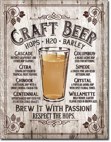 Craft Beer - Brew It with Passion