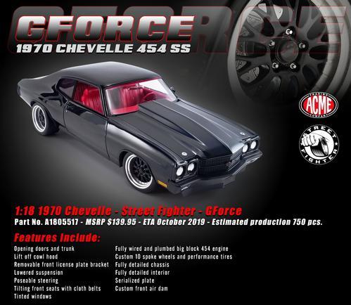 Chevrolet Chevelle SS 1970 Street Fighter - G Force (October 2020)