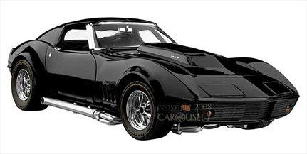 1969 Corvette L-88